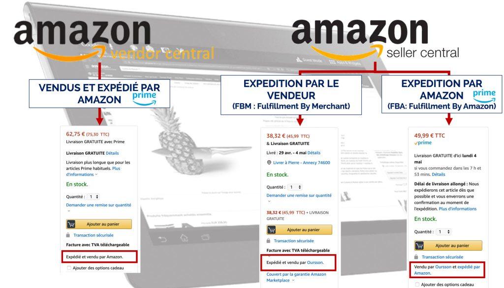 Amazon-1p-vs-Amazon-3p-FO-Sellingz