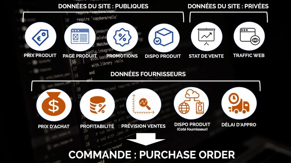 Amazon-1p-vs-Amazon-3p-Order-Sellingz